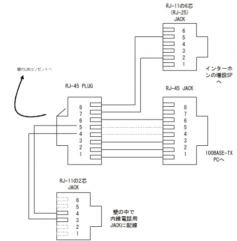 Rj4511adptor